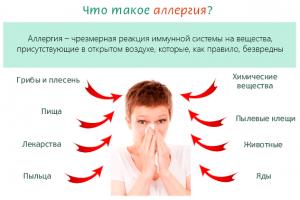 Аллергия психосоматика